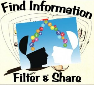 Finding Filtering & Sharing Information Workshop by The Social Larder