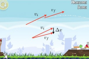 The Science of Angry Birds