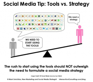 Tools vs Strategy